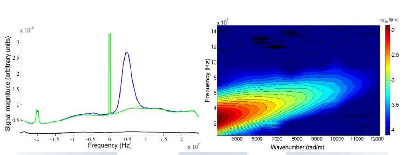 PRAXIS spectrum image