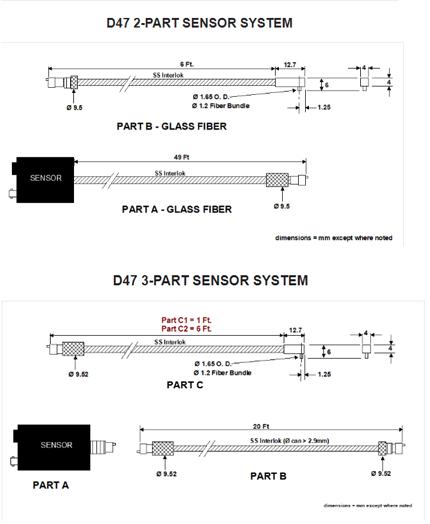 D47 Sensor Systems image