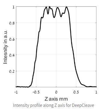 DeepCleave intensity profile image