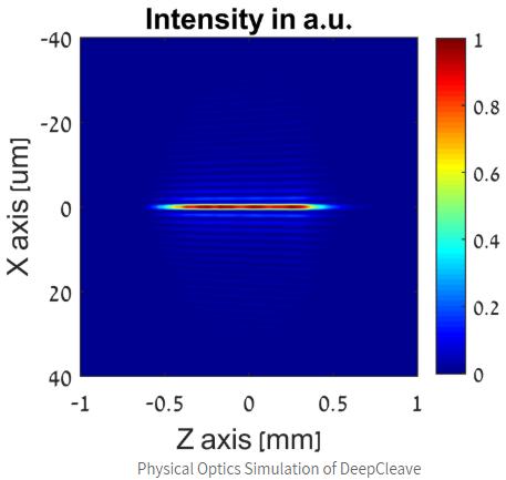 DeepCleave simulation image
