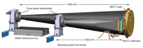 Micro Pore Optics image