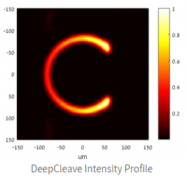 Deep cleave intensity profile photo