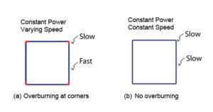 Obsolete Methods for CW Laser Control image