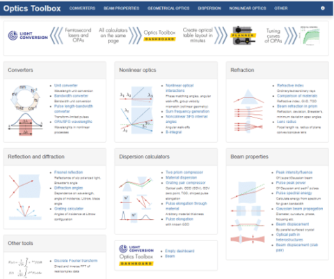 Optics Toolbox Dashboard image