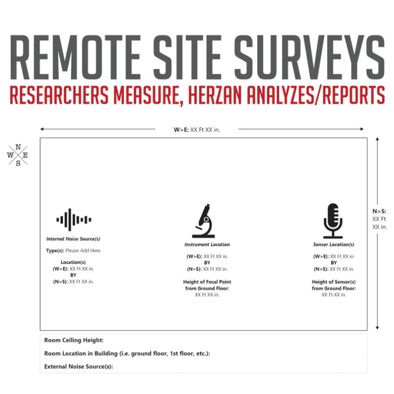 Remote site surveys image