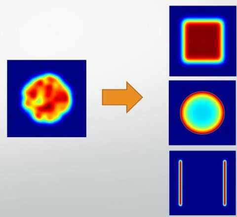 Tailored laser intensity distribution image