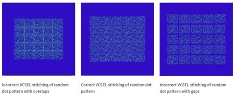Random dot patterns image