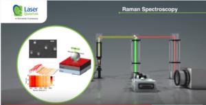 Raman spectroscopy image