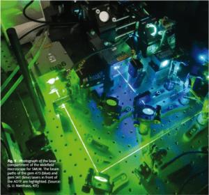 Fluorescence imaging photo