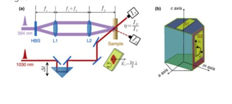Hole diffusion in InGaN quantum well structures image