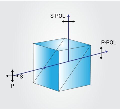 Image of cube polarizer