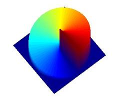 Image of vortex beam spiral phase plate
