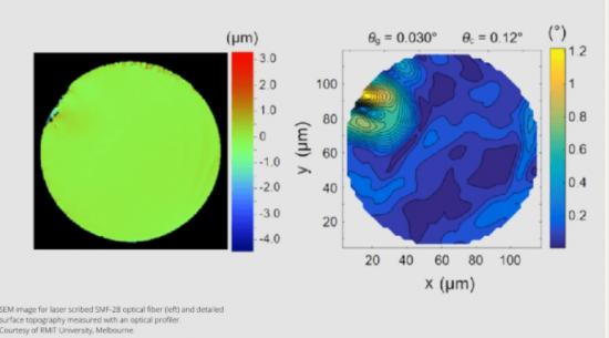 Image for laser-based fiber cleaving
